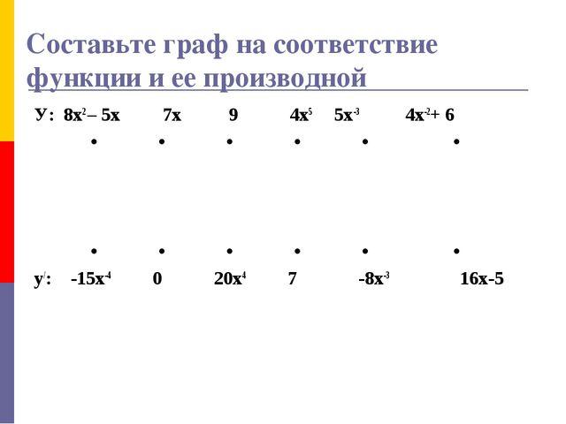 Составьте граф на соответствие функции и ее производной У: 8х2 – 5х 7х 9 4х5...