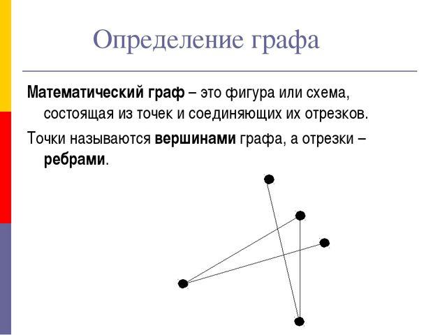 Определение графа Математический граф – это фигура или схема, состоящая из т...