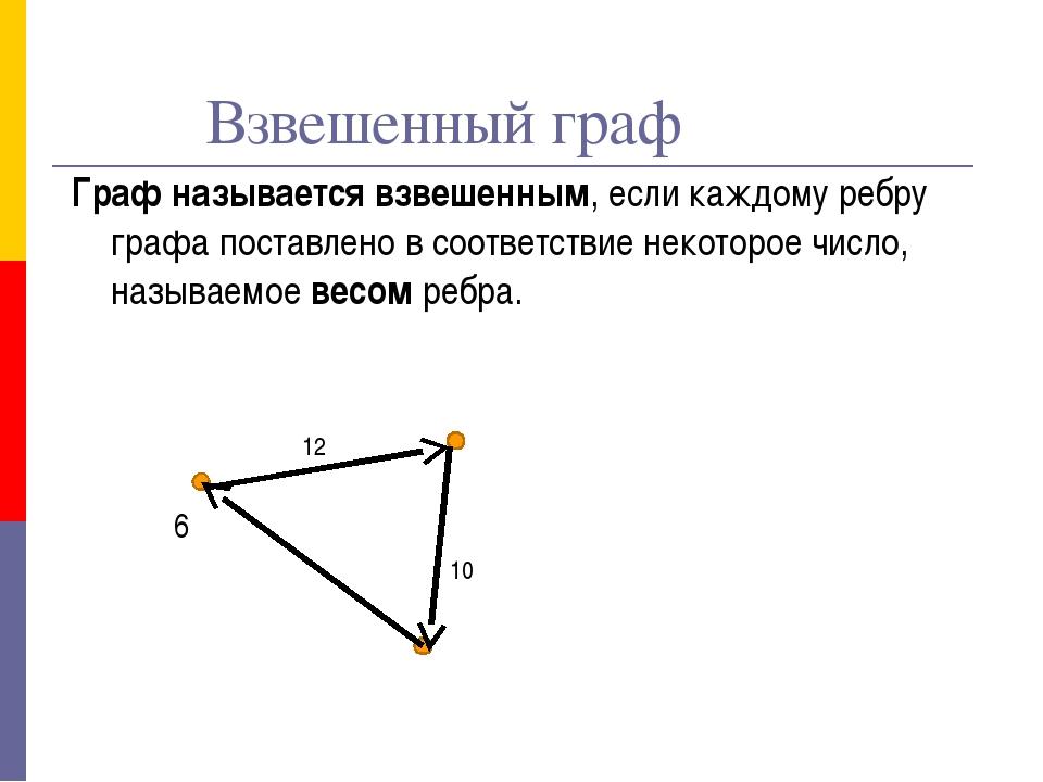 Взвешенный граф Граф называется взвешенным, если каждому ребру графа поставл...