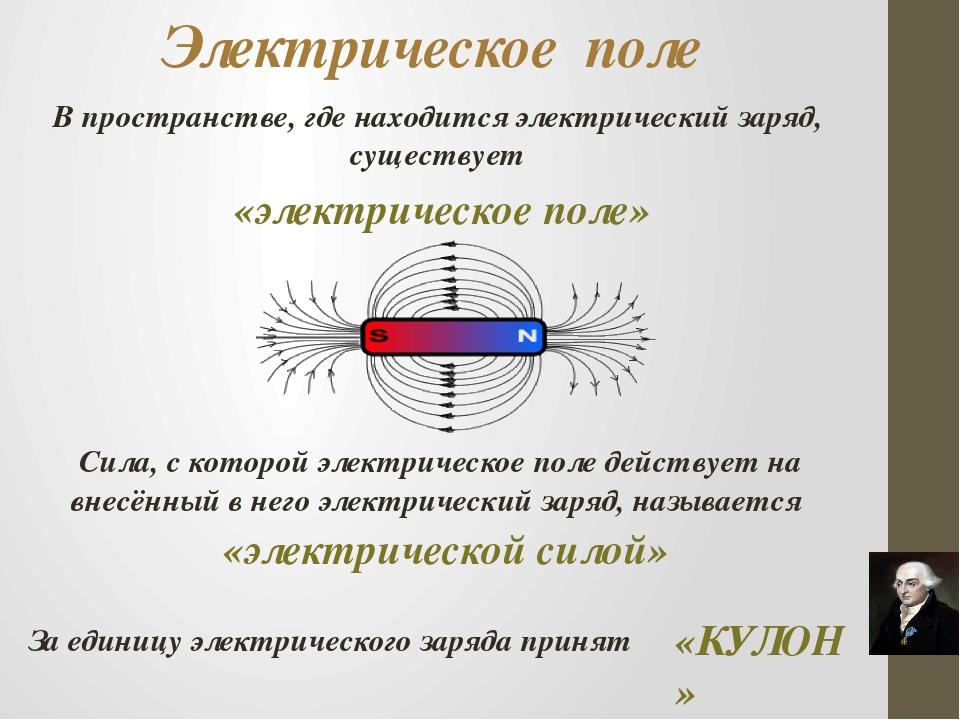 Электрическое поле В пространстве, где находится электрический заряд, существ...