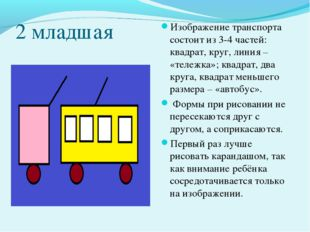 2 младшая Изображение транспорта состоит из 3-4 частей: квадрат, круг, линия