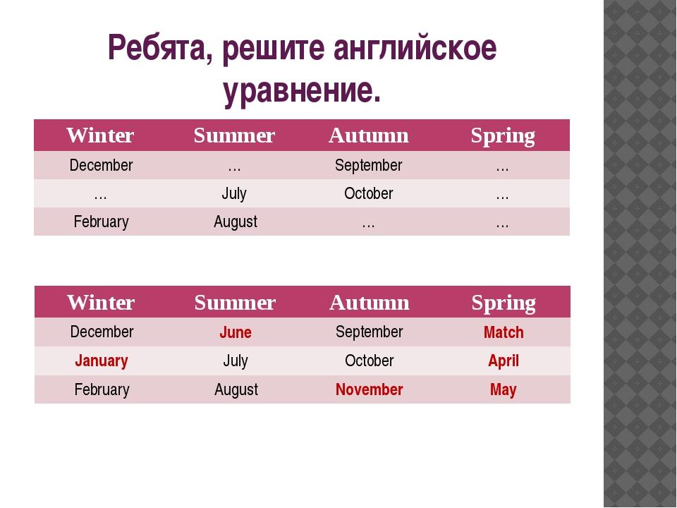 Ребята, решите английское уравнение. Winter Summer Autumn Spring December … S...