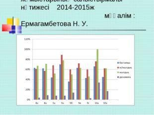 Ағылшын тілінен бақылау жұмыстарының салыстырмалы нәтижесі 2014-2015ж мұғалім