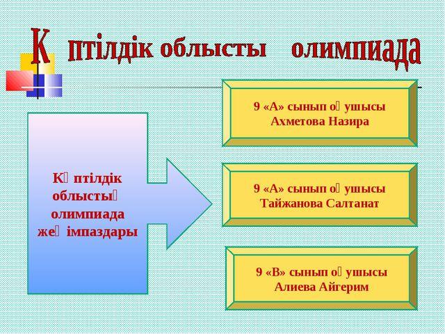 Көптілдік облыстық олимпиада жеңімпаздары 9 «А» сынып оқушысы Ахметова Назира...