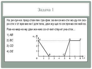 Задача 1 На рисунке представлен график зависимости модуля скорос