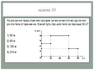 задача 10 На рисунке представлен график зависимости модуля скоро