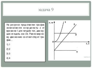 задача 9 На рисунке представлен график зависимости координаты x