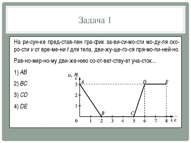 Задача 1 На рисунке представлен график зависимости модуля скорос...