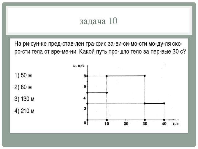 задача 10 На рисунке представлен график зависимости модуля скоро...