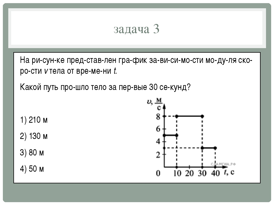 задача 3 На рисунке представлен график зависимости модуля скорос...