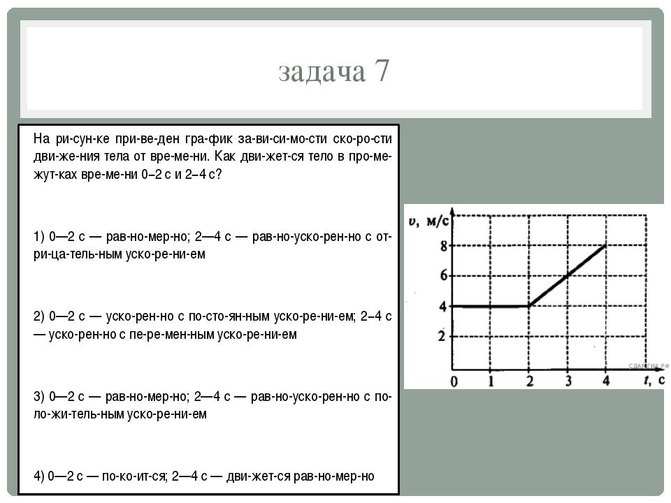 задача 7 На рисунке приведен график зависимости скорости движени...