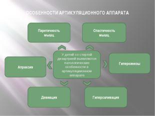 ОСОБЕННОСТИ АРТИКУЛЯЦИОННОГО АППАРАТА Паретичность мышц Спастичность мышц Ги