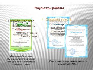 Результаты работы Диплом победителя муниципального конкурса «Лучший кабинет у