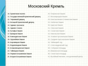 Московский Кремль 10. Гранитовая палата 11. Государственный Кремлевский дворе