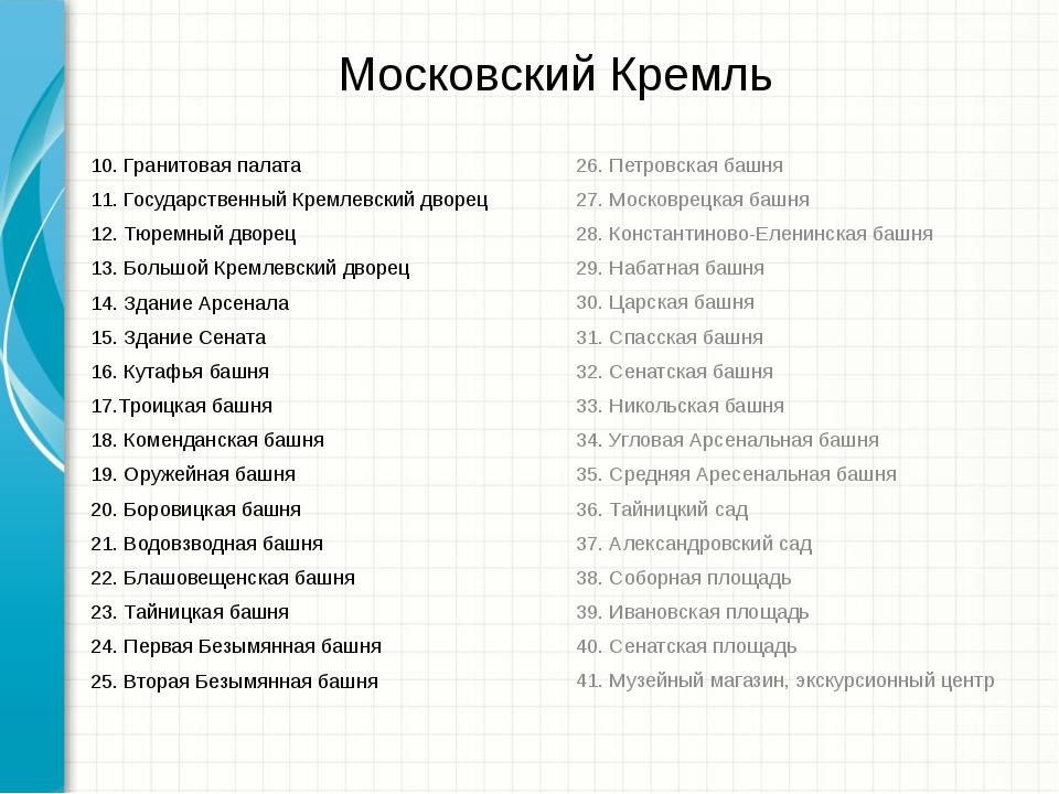 Московский Кремль 10. Гранитовая палата 11. Государственный Кремлевский дворе...