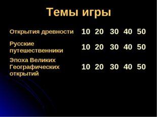 Темы игры Открытия древности1020304050 Русские путешественники102030