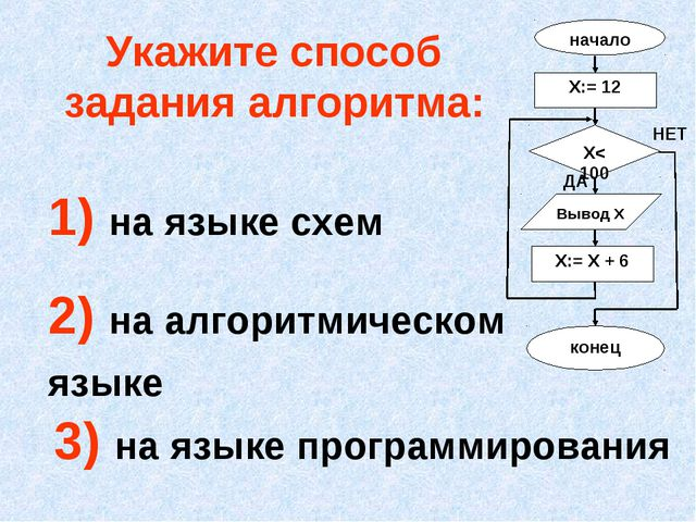 Укажите способ задания алгоритма: 1) на языке схем 2) на алгоритмическом язык...