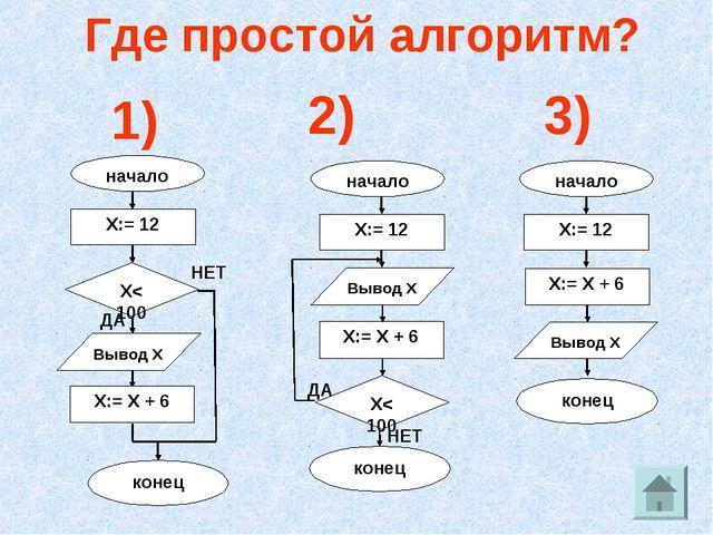 Где простой алгоритм? 1) 2) 3)