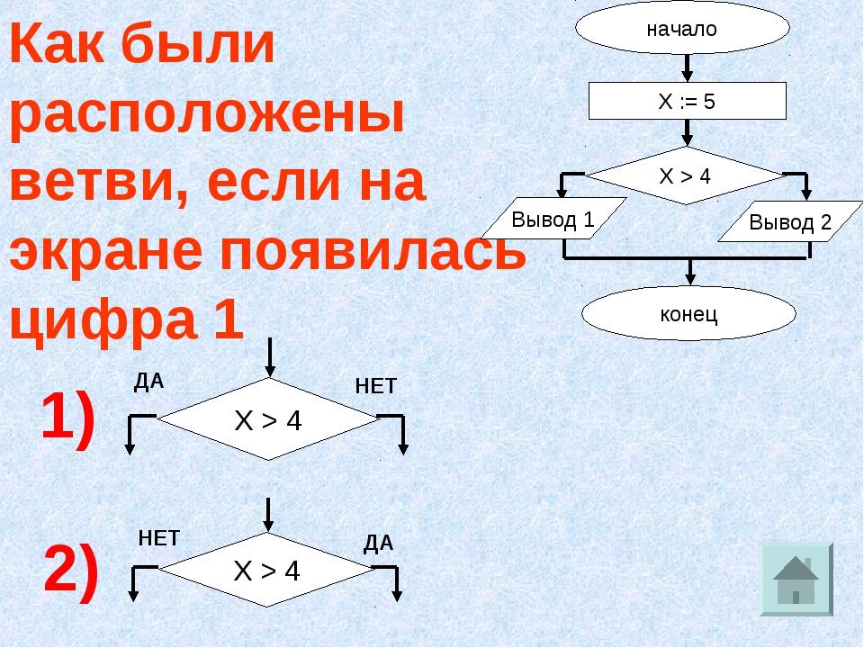 Как были расположены ветви, если на экране появилась цифра 1 1) 2)