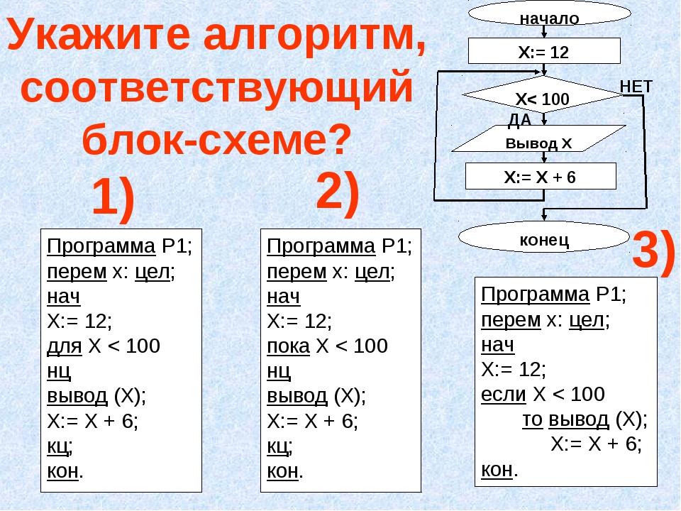 Программа Р1; перем х: цел; нач Х:= 12; пока Х < 100 нц вывод (Х); Х:= Х + 6;...