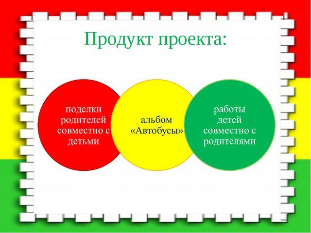 Продукт проекта: