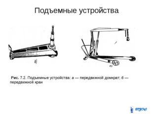 Подъемные устройства Рис. 7.2. Подъемные устройства: а — передвижной домкрат;