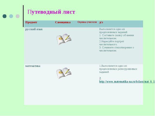 Путеводный лист ПредметСамоценкаОценка учителяд/з русский языкВыполняет...