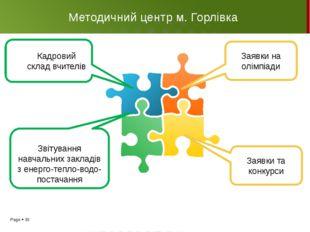 МО вчителів природничо-математичних дисциплін Page 