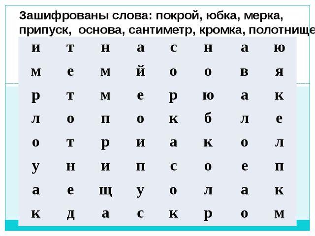 Зашифрованы слова: покрой, юбка, мерка, припуск, основа, сантиметр, кромка,...