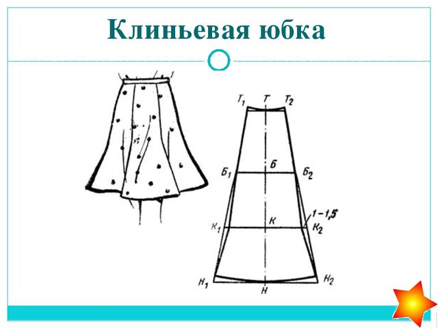 Юбка «солнце» - 1.Клиньеваяюбка 2. Коническая юбка 3. Прямая юбка