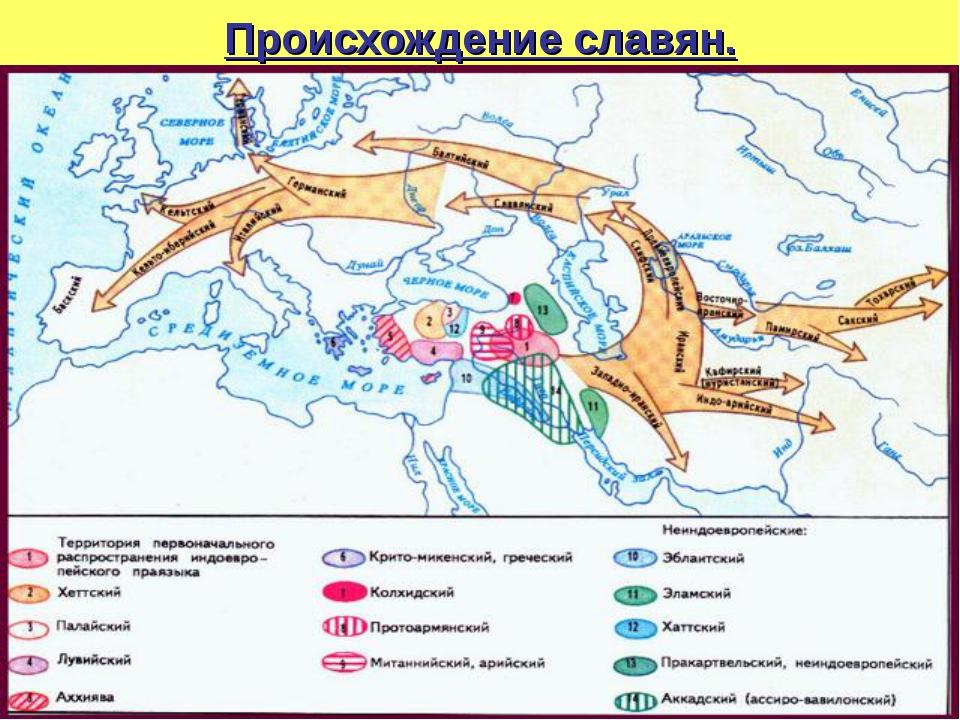 Происхождение славян.
