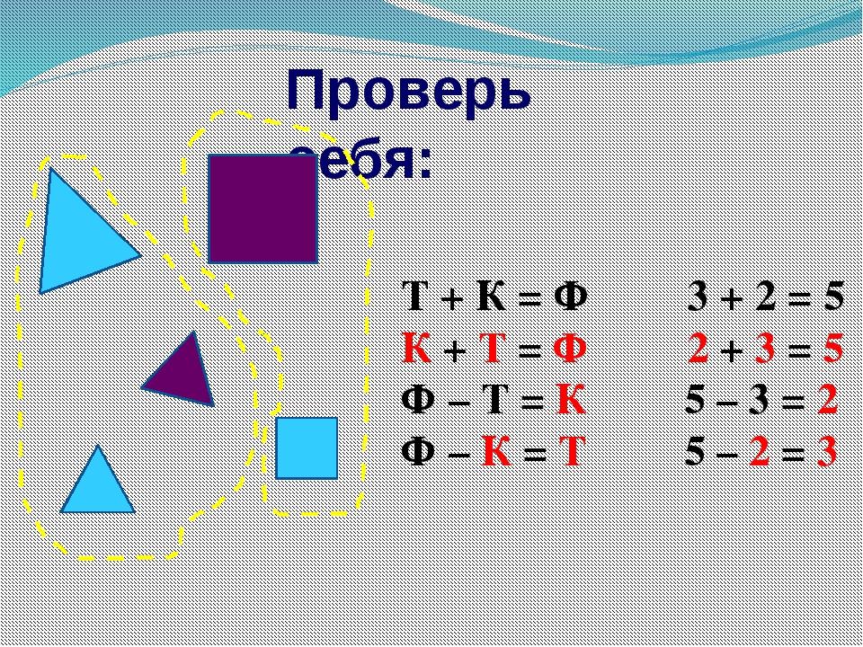 Проверь себя: Т + К = Ф 3 + 2 = 5 К + Т = Ф 2 + 3 = 5 Ф – Т = К 5 – 3 = 2 Ф –...