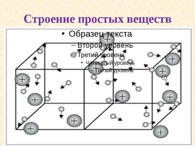 Строение простых веществ