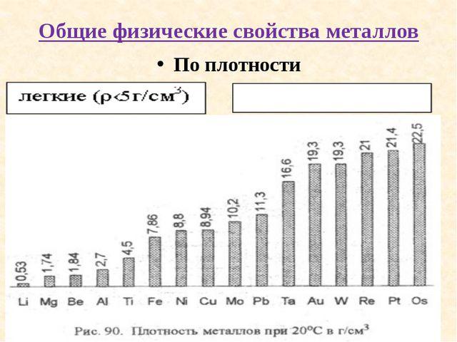 Общие физические свойства металлов По плотности