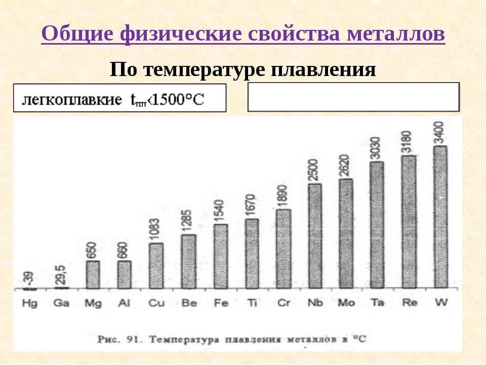 Общие физические свойства металлов По температуре плавления