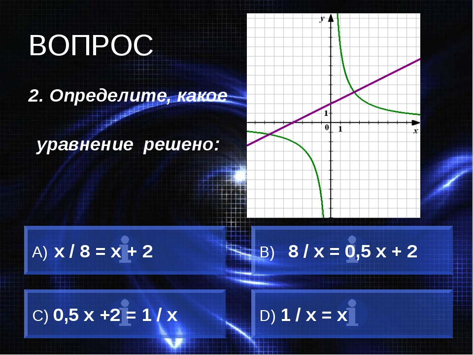 ВОПРОС 2. Определите, какое уравнение решено: х / 8 = х + 2 B) 8 / х = 0,5 х...