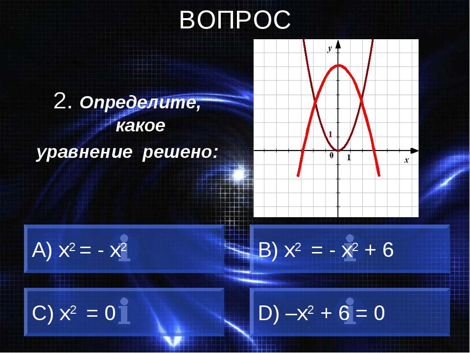 ВОПРОС 2. Определите, какое уравнение решено: A) x2 = - x2 B) x2 = - x2 + 6 C...