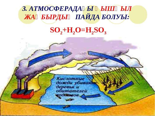 SO2+H2O=H2SO3 3. АТМОСФЕРАДАҒЫ ҚЫШҚЫЛ ЖАҢБЫРДЫҢ ПАЙДА БОЛУЫ: