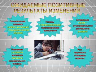 Положительная динамика учебных достижений – повышение качества обучения Повыш