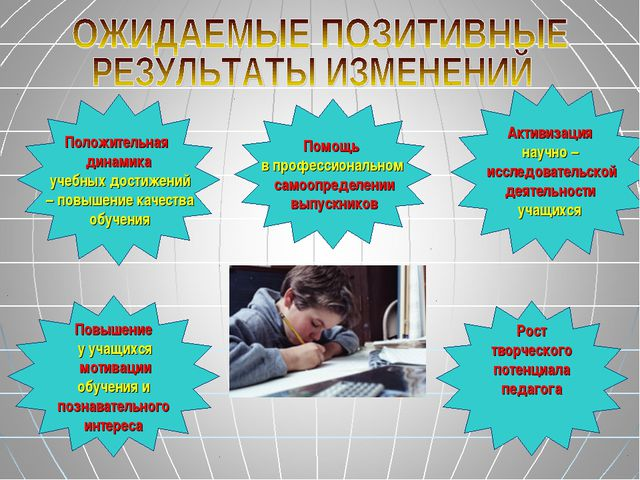 Положительная динамика учебных достижений – повышение качества обучения Повыш...