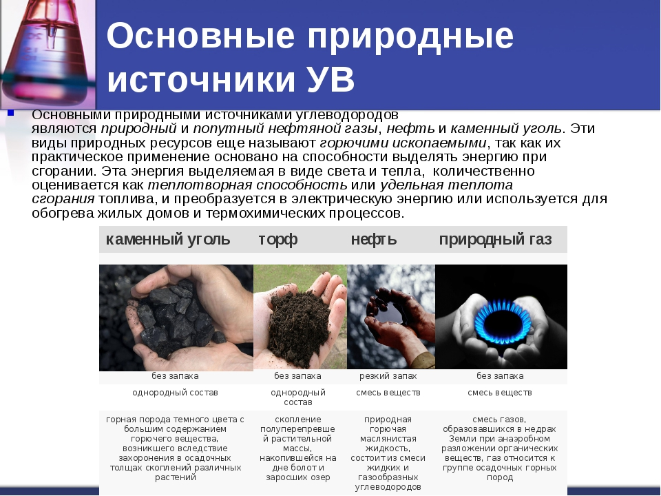 Основные природные источники УВ Основными природными источниками углеводородо...
