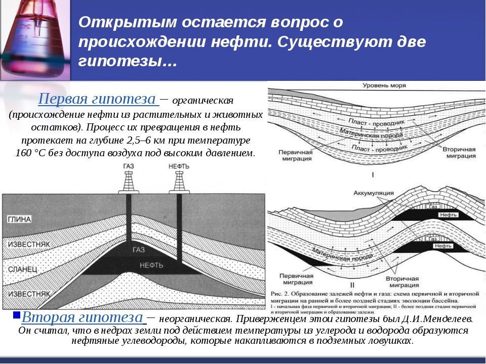 Открытым остается вопрос о происхождении нефти. Существуют две гипотезы… Втор...