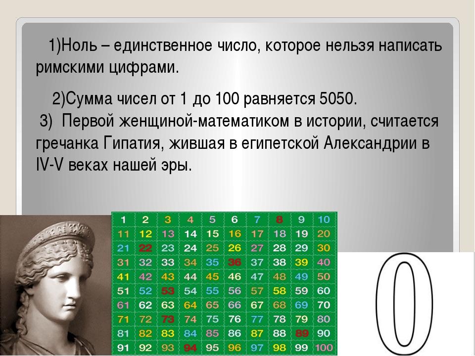 1)Ноль – единственное число, которое нельзя написать римскими цифрами. 2)Су...