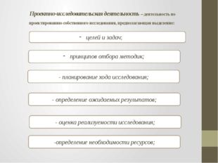 Проектно-исследовательская деятельность – деятельность по проектированию соб