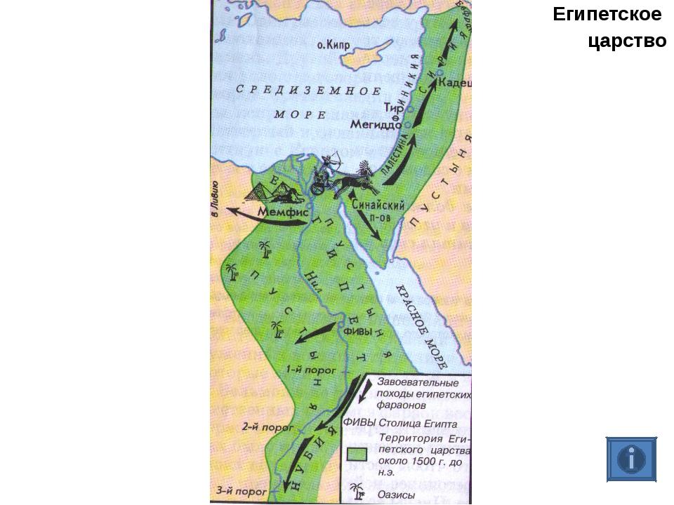 Египетское царство