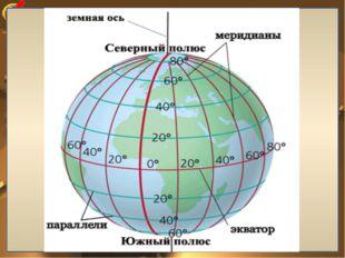 Меридианы и параллели Меридиан (лат. «полуденный») – линия окружности, условн