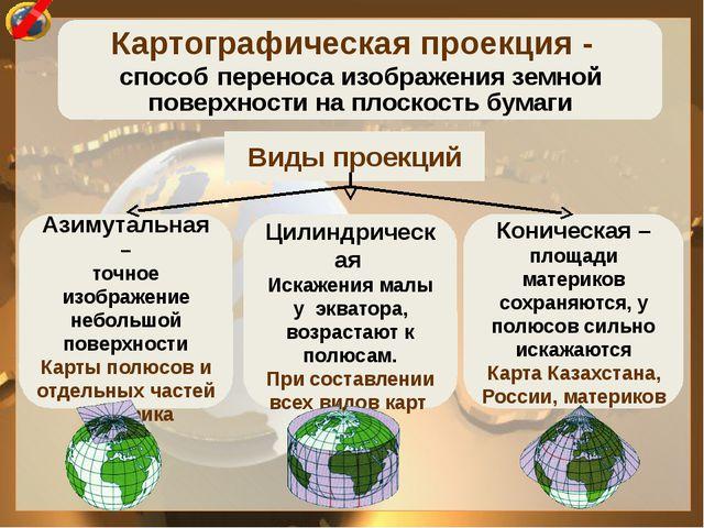 Картографическая проекция - способ переноса изображения земной поверхности н...