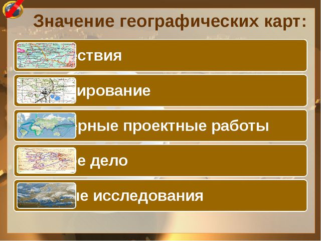 Значение географических карт: