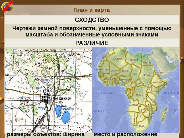План и карта СХОДСТВО Чертежи земной поверхности,уменьшенные с помощью масшта...
