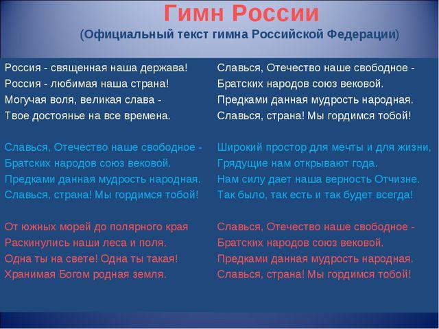 Гимн России (Официальный текст гимна Российской Федерации) Россия - священная...